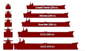 中国84艘巨轮赴海湾抄底原油?消息不实