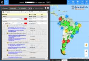【项目信息】拉丁美洲油气生产项目分布图