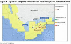 道达尔在南非海上获得第二个天然气-凝析油发现