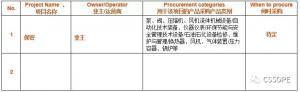 帝斯曼(中国)有限公司采购负责人确认出席CSSOPE 2021,并采购钢管、管件、法兰、球阀、闸截止、紧固件等