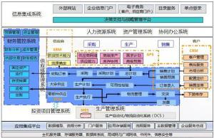 福建石化集团:践行数字福建 建设智慧工厂